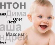 самое популярное мужское имя в России в 2016 году