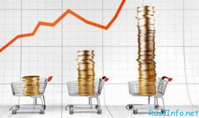 график прогноза инфляции на 2016 год для России