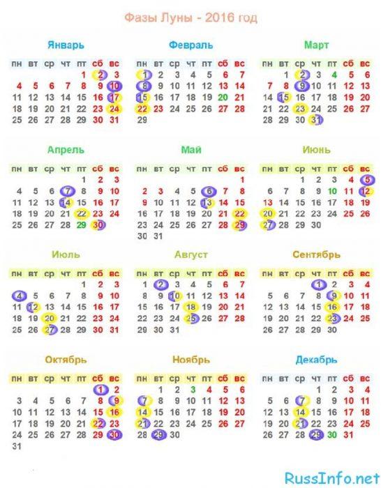 10 января 2016 лунный день акция называется