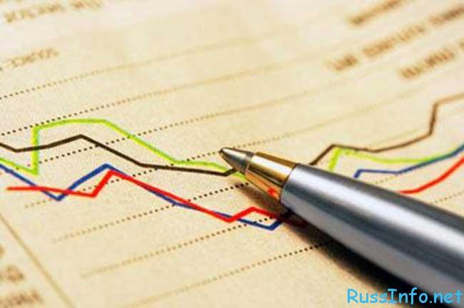 прогноз ВВП России на 2016 год