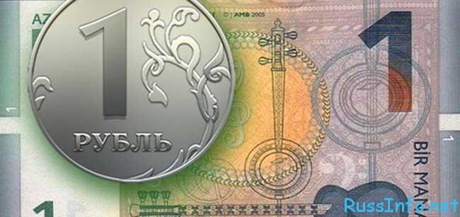 будет ли деноминация рубля в 2016 году в РФ