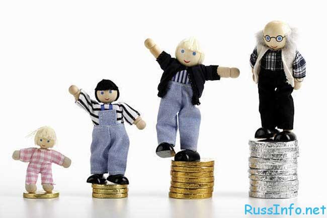 какой будет минимальный прожиточный минимум в России в 2016 году