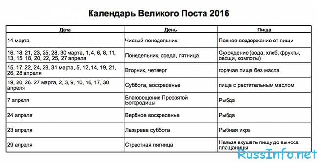 православные посты 2016 года