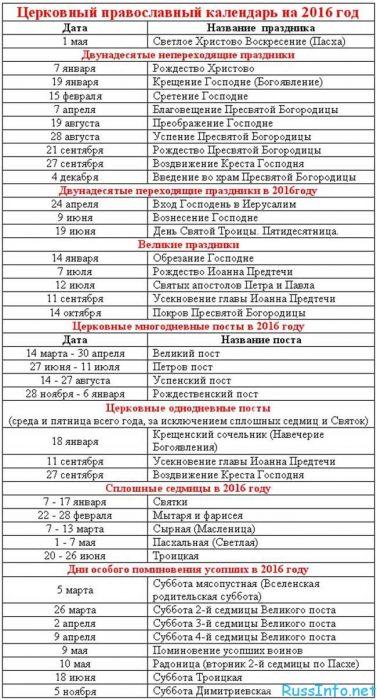 когда начинается пост у православных 2015-2016