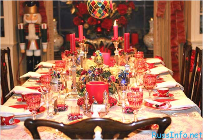 блюда и рецепты на новогодний стол 2020