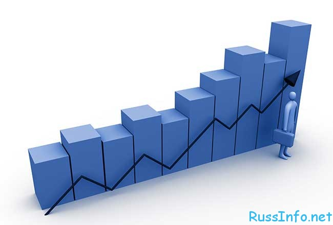 предсказания перспектив России на 2016 год