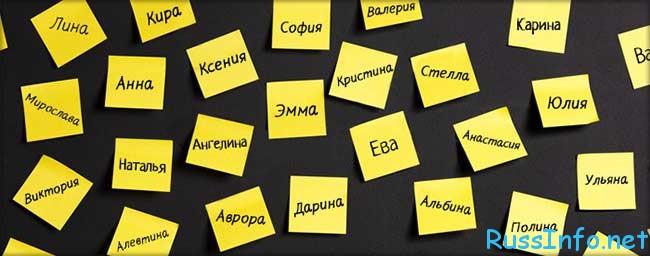 православный календарь имен на январь 2020 года