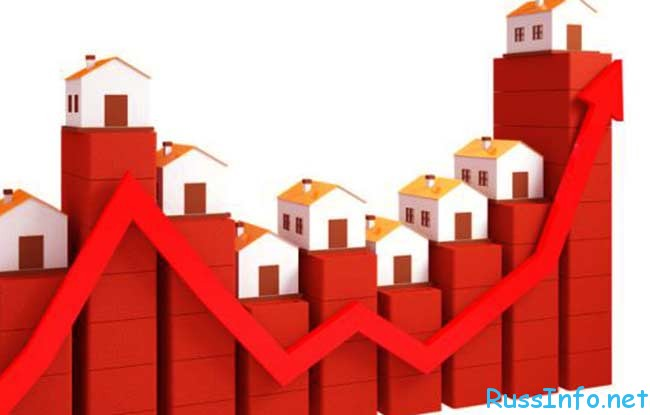 каким будет прогноз недвижимости на 2016 год