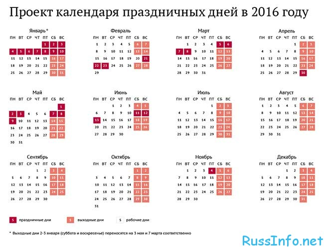 Женский календарь месячных скачать на русском на телефон