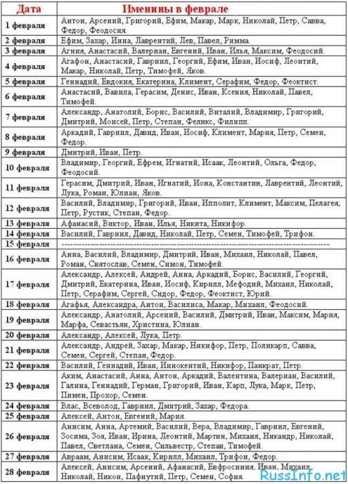 женские и мужские имена рожденных (родившихся) в феврале