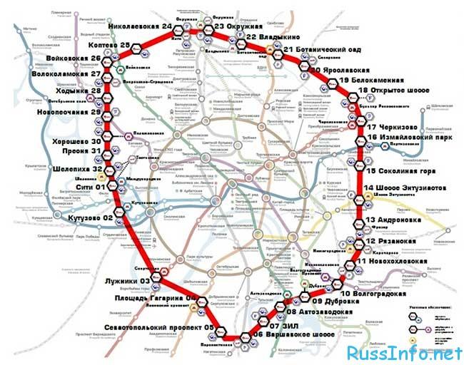 схема кольцевой железной дороги Москвы 2016: станции на карте
