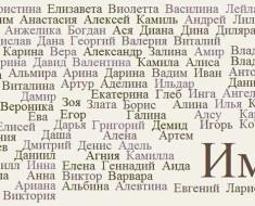 Красивые современные русские имена на 2018 год