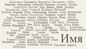 красивые и современные русские имена для девочек 2018 по месяцам