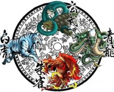 китайский гороскоп на 2020 г