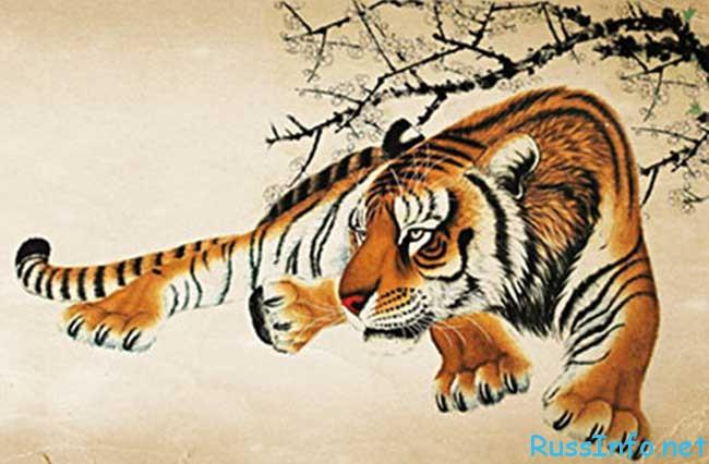 восточный гороскоп на 2020 год Тигр