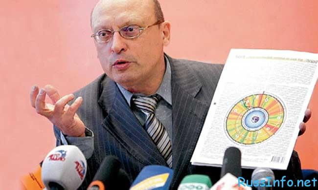 прогноз астролога Зараева на 2016 год для России