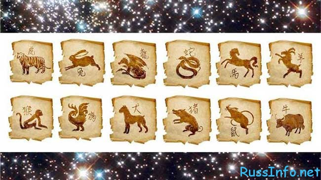 гороскоп на 2020 год от Александра Шепса по знакам зодиака