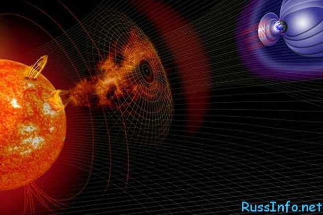 магнитные бури в феврале 2020 года расписание по дням и часам