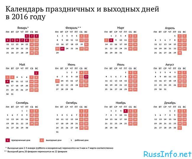 сколько дней в 2016 году всего