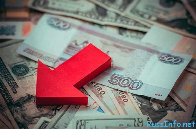 девальвация рубля в России 2017