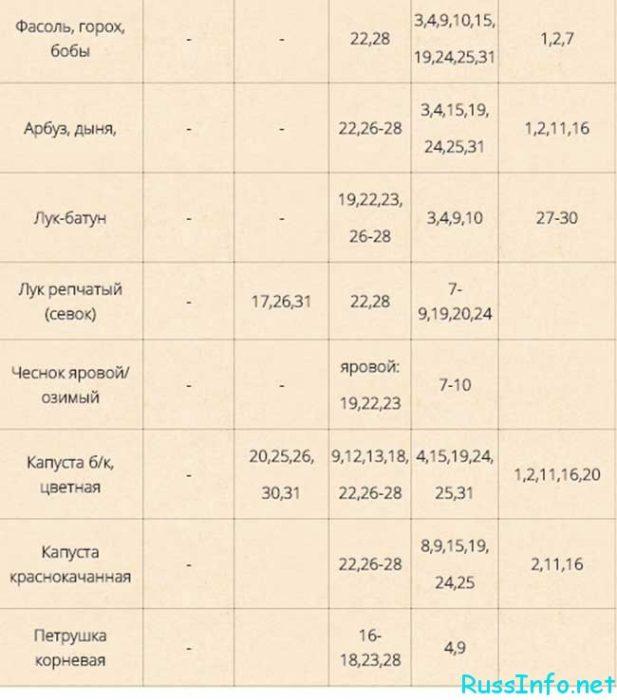 лунный посевной календарь 2019 для России