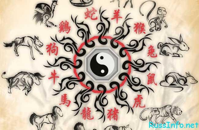 общий китайский гороскоп на 2019 год
