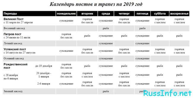 календарь постов 2019