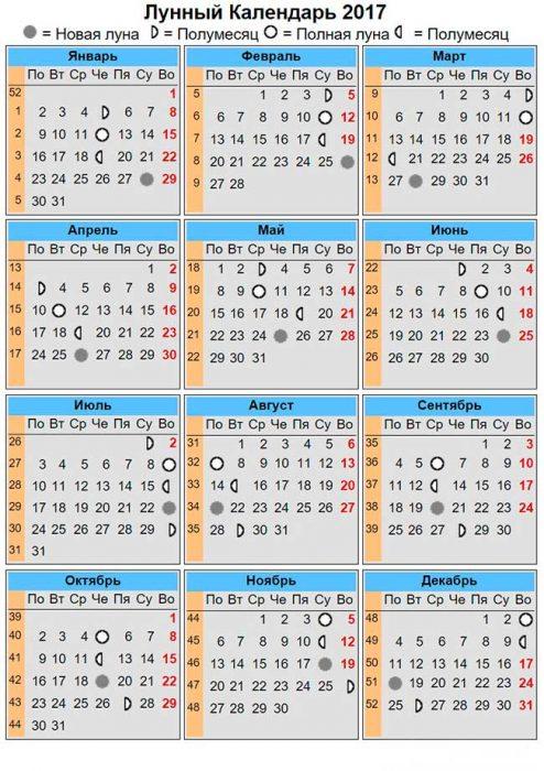 скачать лунный календарь 2017