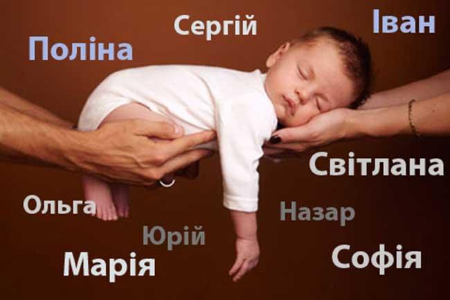 популярные мужские имена 2019 в России