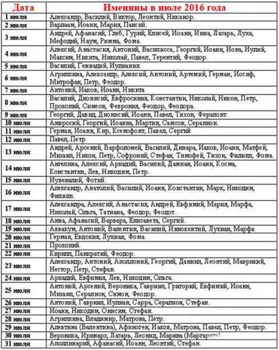 добавления: просмотров: именины 12 июня мужские имена для более