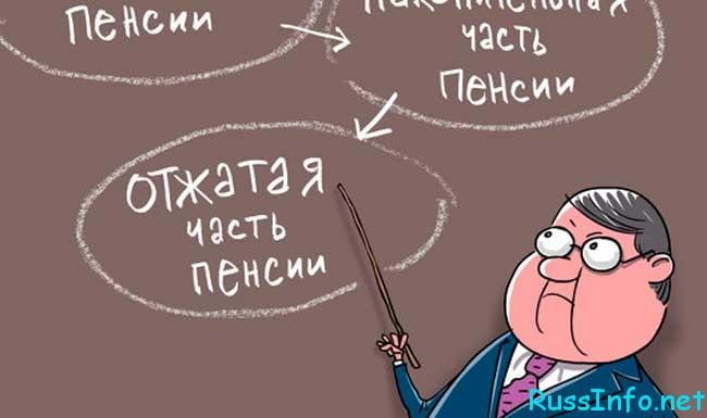 новая пенсионная реформа 2017 в России