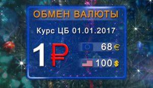 прогноз валюты на 2017 год в России последние новости