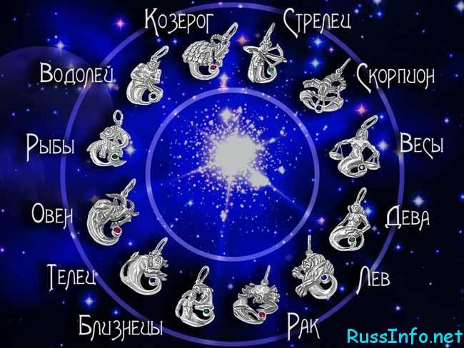 гороскоп на 2019 год от Глобы