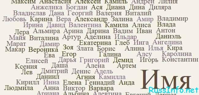 православный календарь имен на ноябрь 2018 года