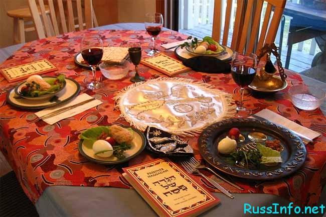 еврейские праздники на 2019 год