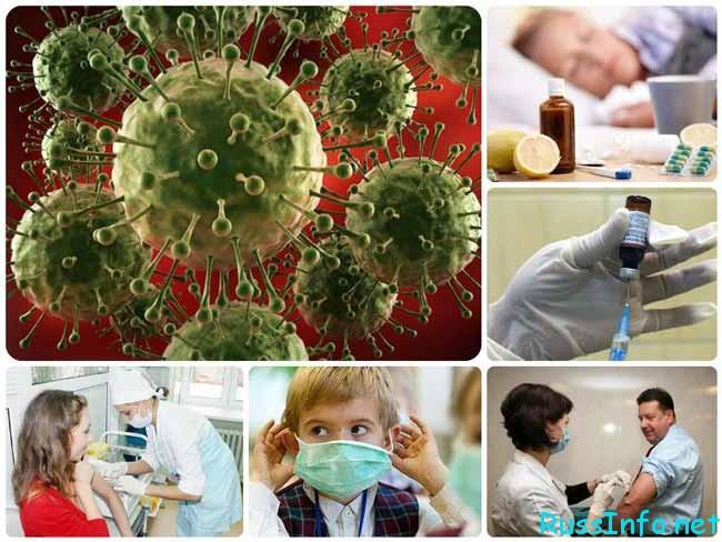 прививка от гриппа в 2019 году