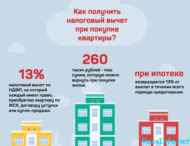 вычет покупка квартиры как заполнять второй год