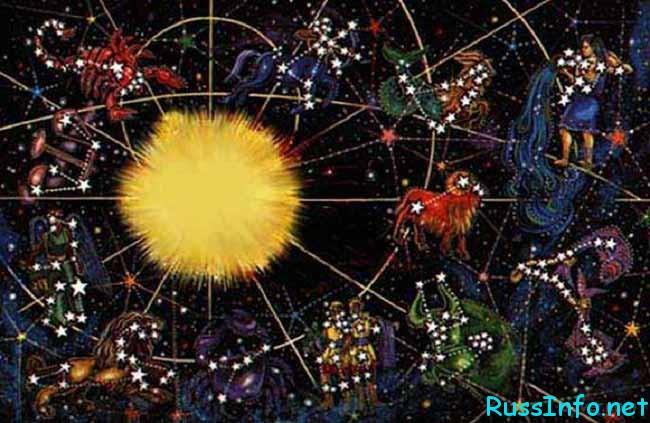 Большой астрологический календарь Зараева на 2018 год