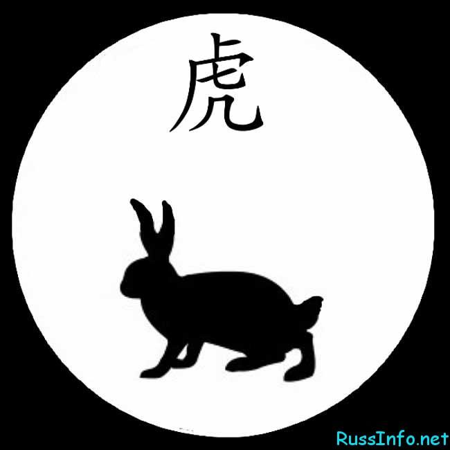 восточный гороскоп на 2019 год Кролик на май
