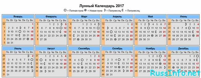 Лунный календарь новолуний и полнолуний 2017