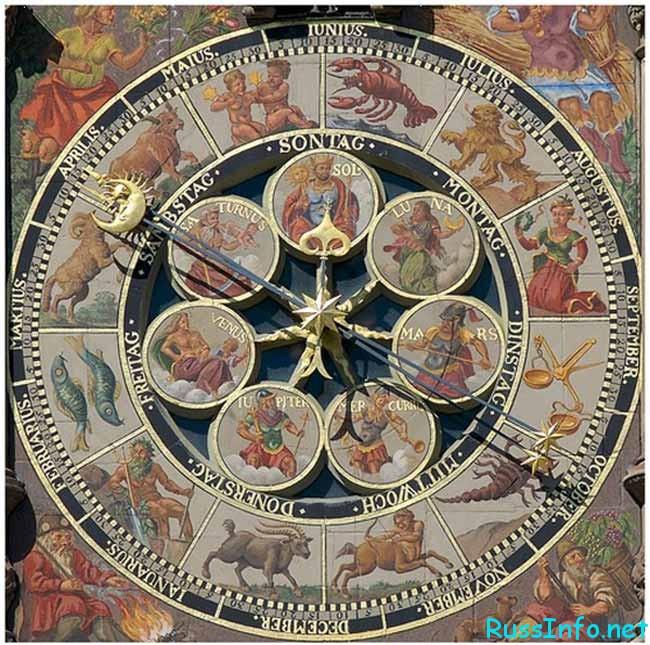 астрологические знаки