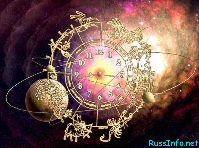 астрологическое кольцо