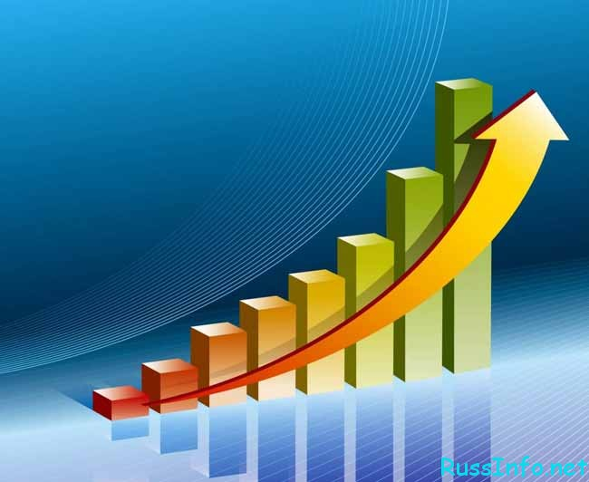 диаграммы роста