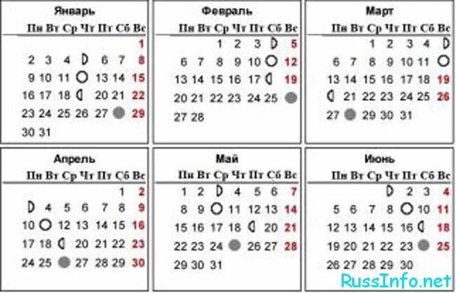 лунный календарь на 2017