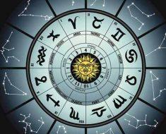 круг гороскопа