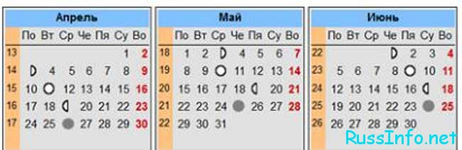 лунный календарь на апрель,май, июнь