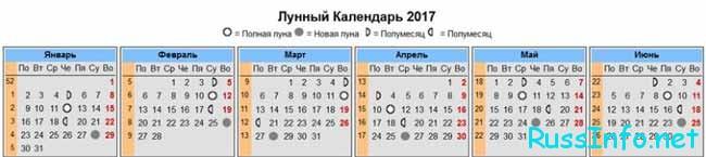 лунный календарь на полгода