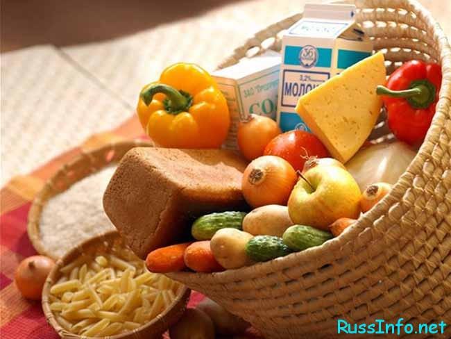 продукты в корзине