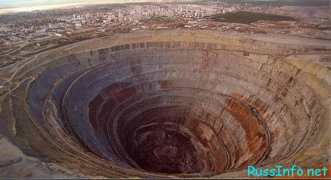 ямы в земле