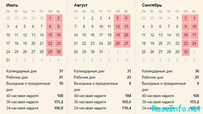 Праздники в пост 2017 календарь питания по дням